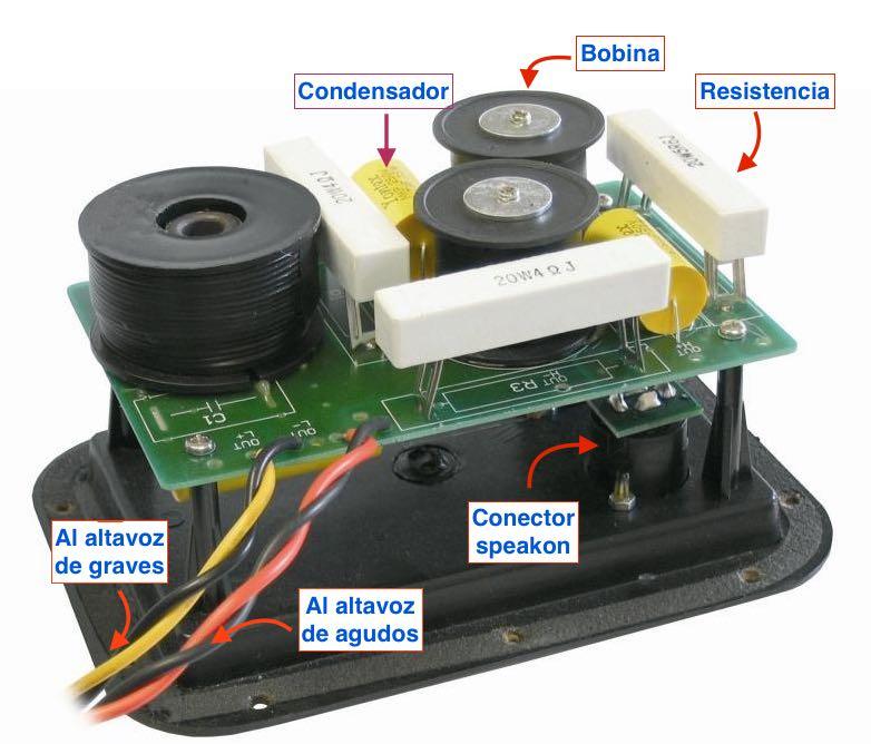 Filtro pasivo en caja acústica reducido
