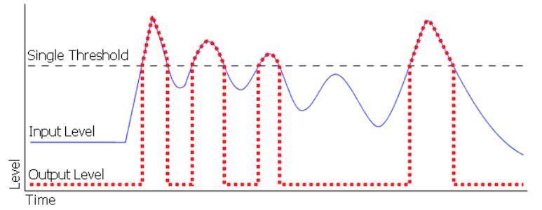 explicación puerta de ruido 63 kB copia