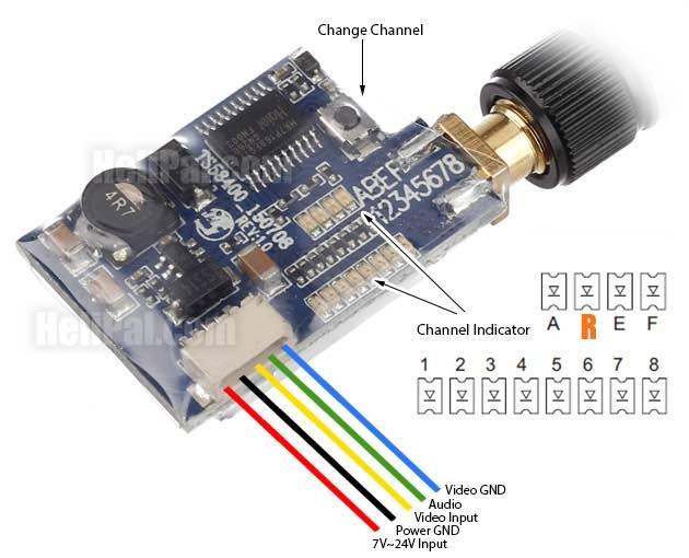 Emisor de 5.8 Ghz - EL CAJÓN DEL ELECTRÓNICO