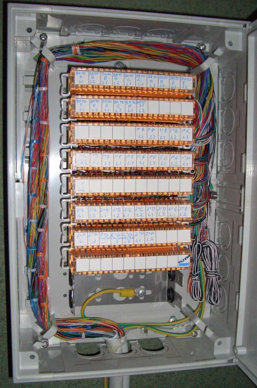 Registro principal de telefonía con regletas IDC de salida - EL CAJÓN DEL ELECTRÓNICO