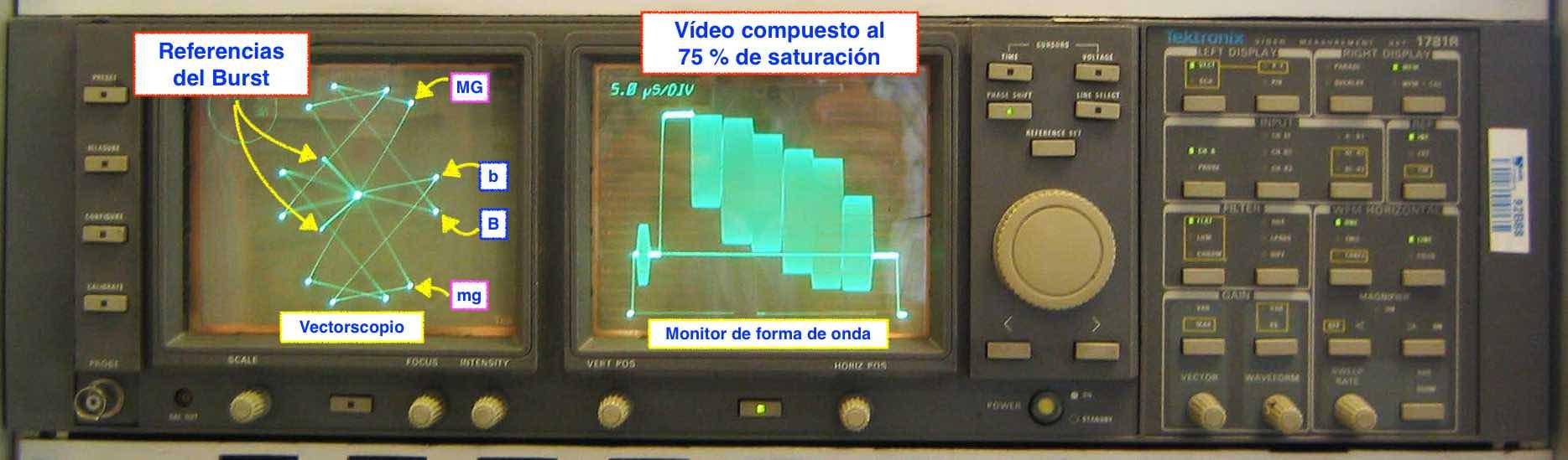 Monitor de forma de onda - vectorscopio - EL CAJÓN DEL ELECTRONICO