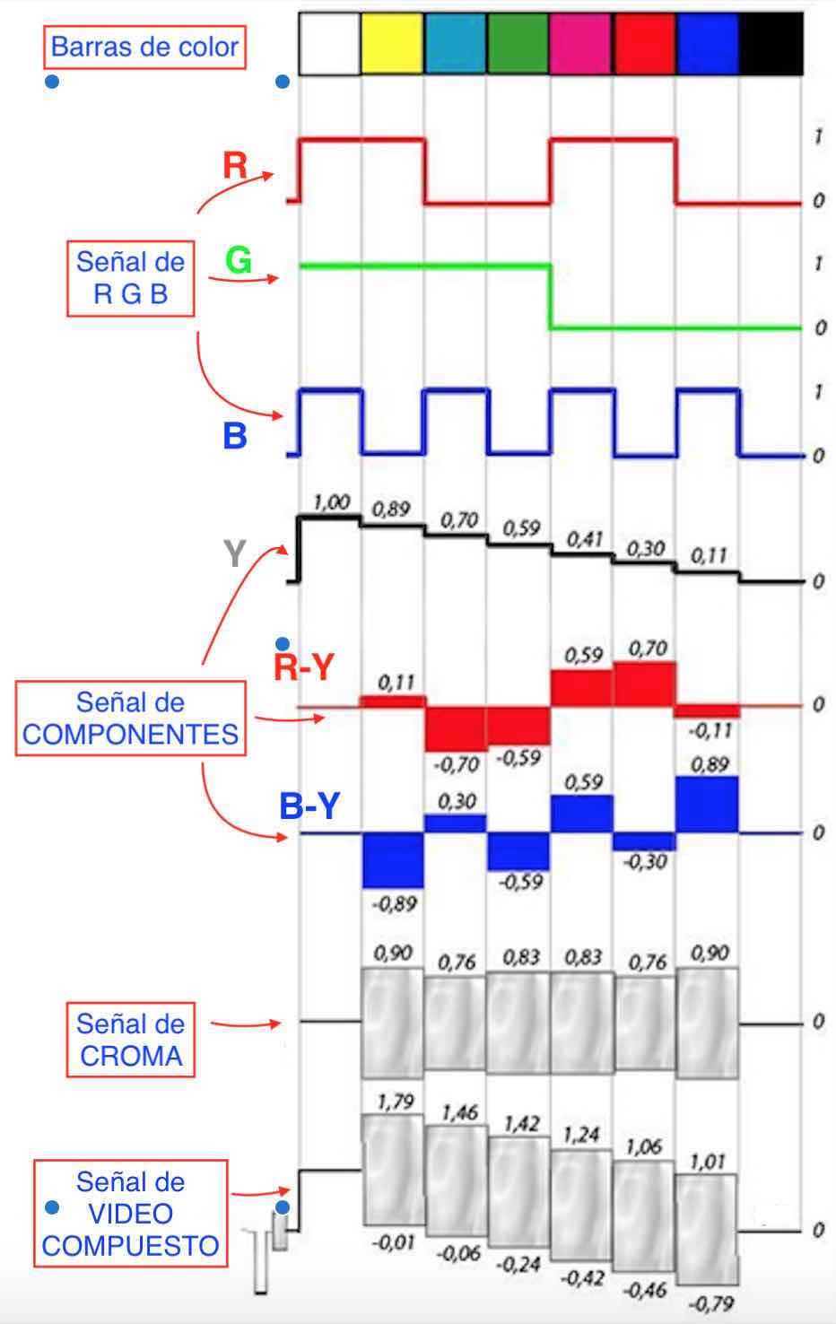 Línea de TV en todos los formatos - EL CAJON DEL ELECTRONICO