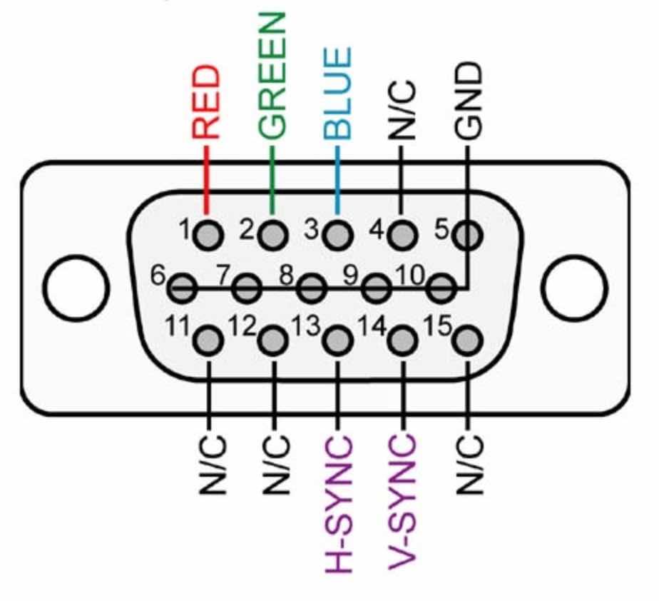 Conector VGA - EL CAJON DEL ELECTRONICO