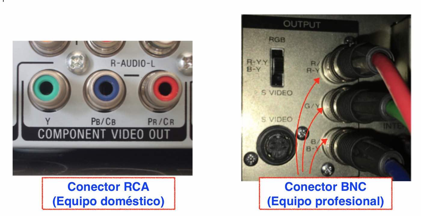 Conectores de señal de COMPONENTES - EL CAJON DEL ELECTRONICO