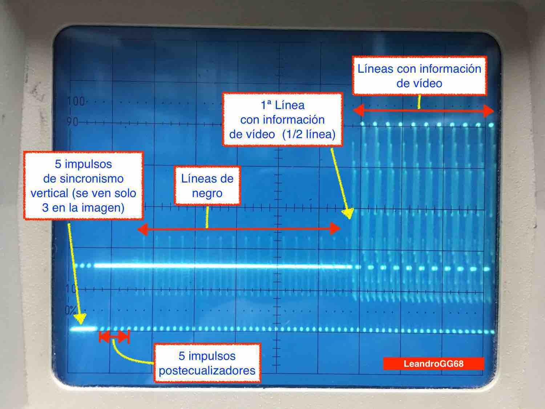 Señal de video compuesto en Osciloscopio